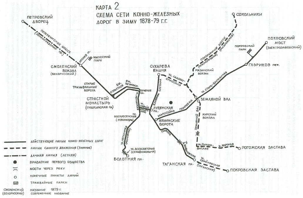 сети конно-железных дорог