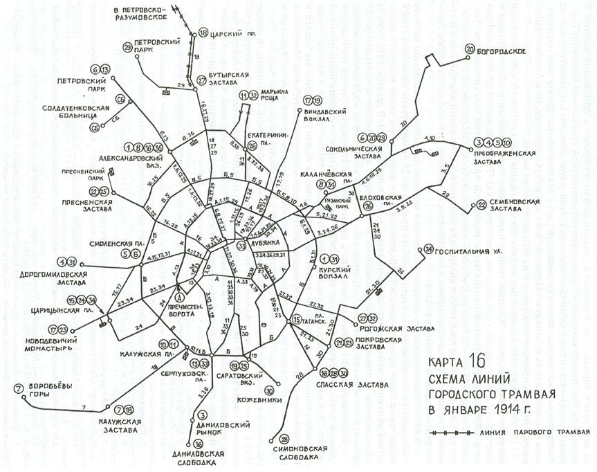 1914: Схема линий городского