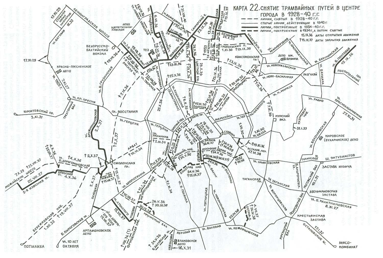 Путей в центре москвы в 1928 1940 гг